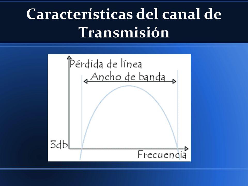 Características del canal de Transmisión