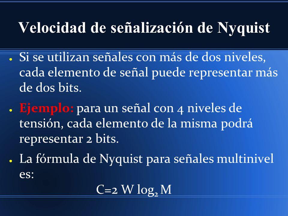 Velocidad de señalización de Nyquist