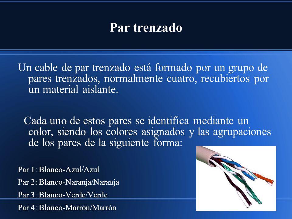 Par trenzado Un cable de par trenzado está formado por un grupo de pares trenzados, normalmente cuatro, recubiertos por un material aislante.