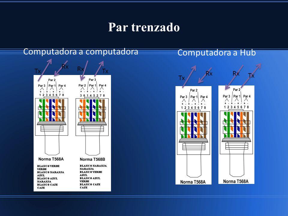 Par trenzado Computadora a computadora Computadora a Hub Tx Rx Rx Rx