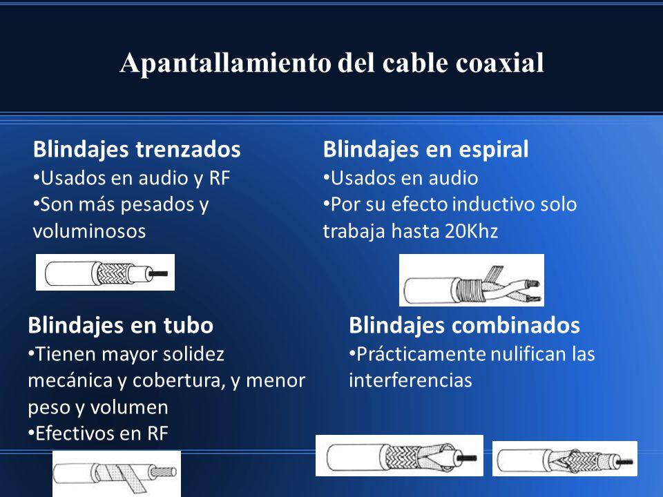 Apantallamiento del cable coaxial