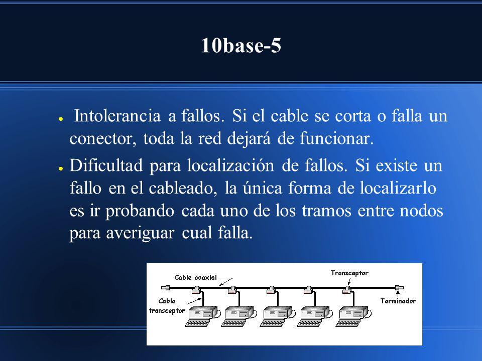 10base-5 Intolerancia a fallos. Si el cable se corta o falla un conector, toda la red dejará de funcionar.