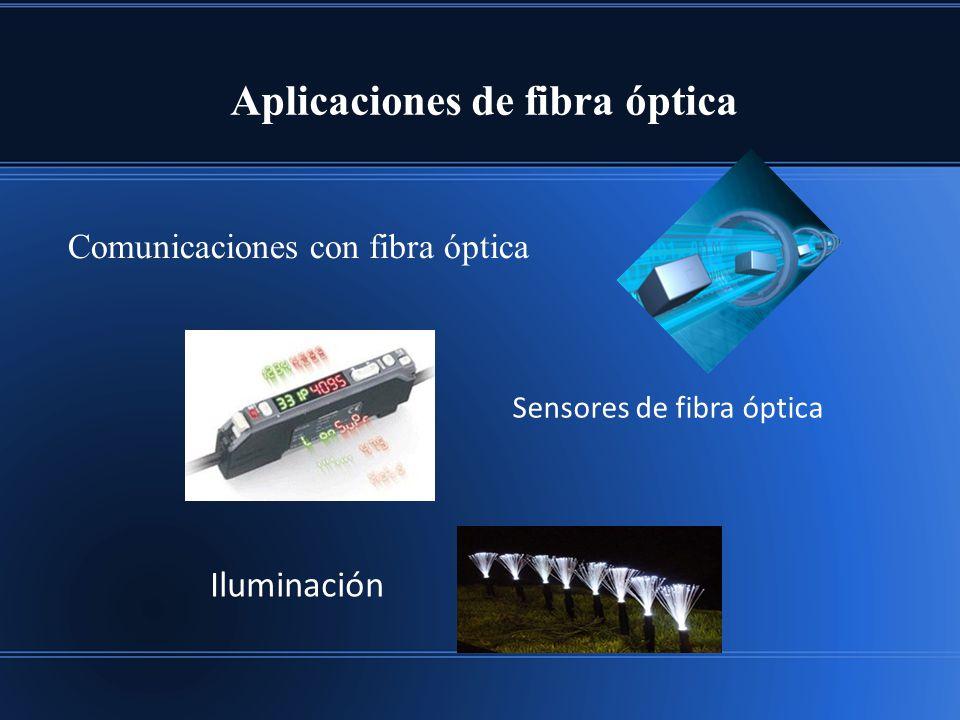 Aplicaciones de fibra óptica