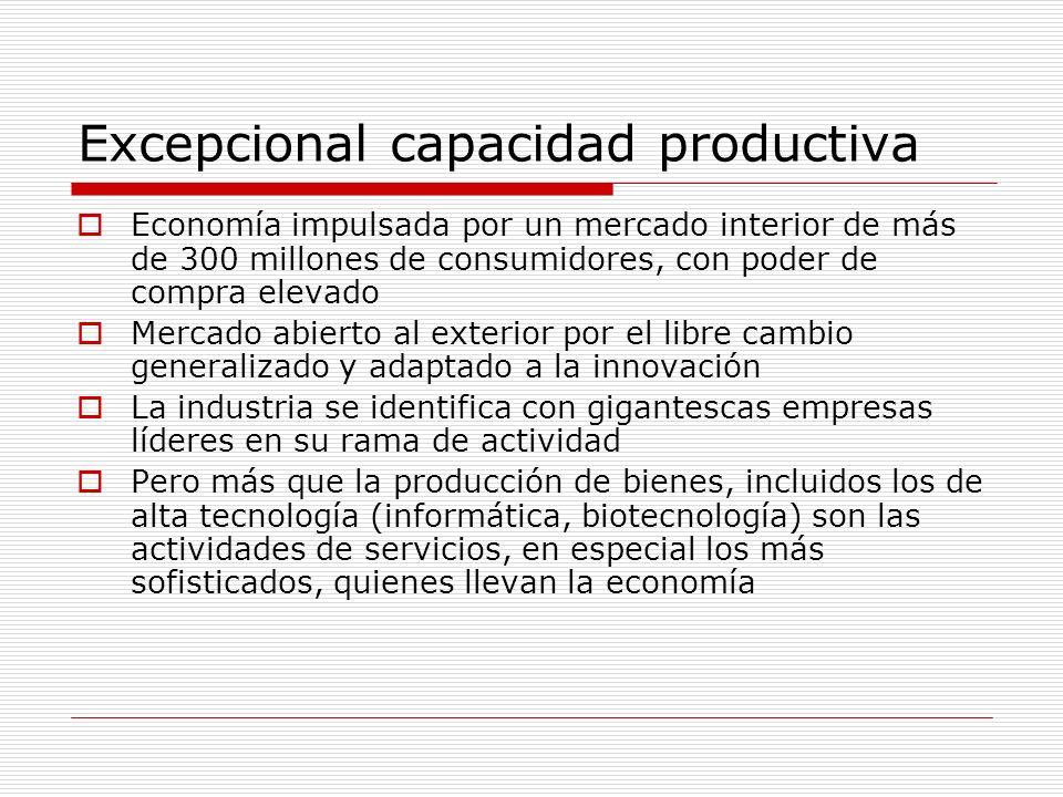 Excepcional capacidad productiva