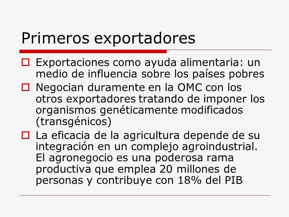 Primeros exportadores