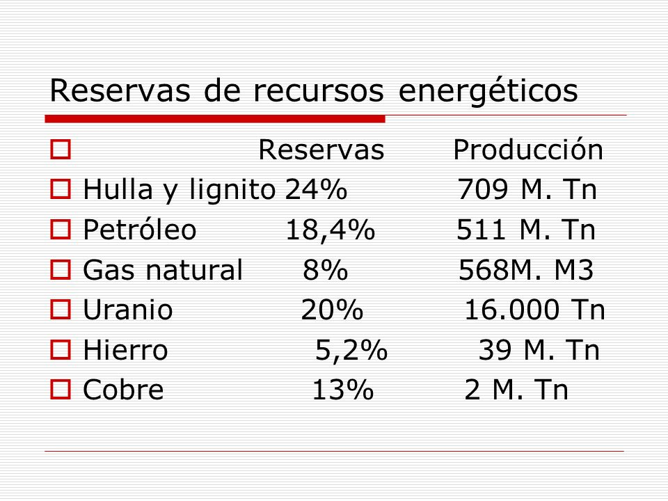 Reservas de recursos energéticos