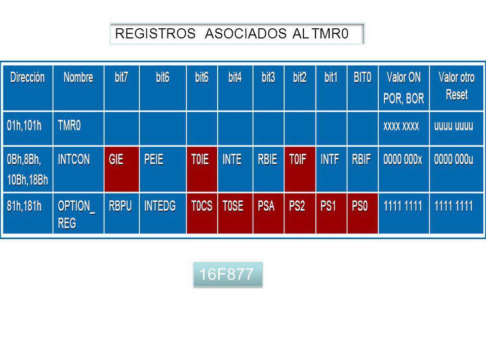 REGISTROS ASOCIADOS AL TMR0