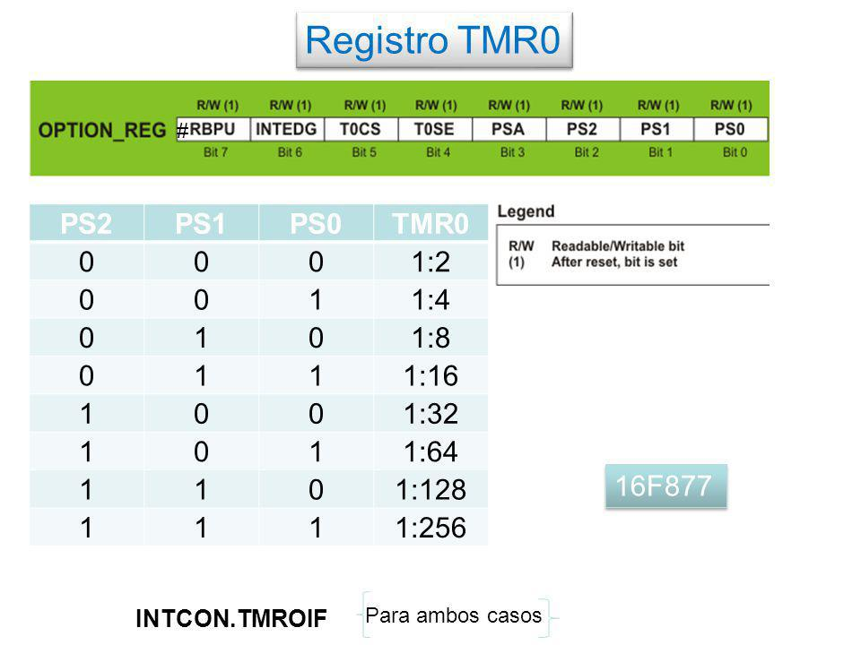 Registro TMR0 PS2 PS1 PS0 TMR0 1:2 1 1:4 1:8 1:16 1:32 1:64 1:128