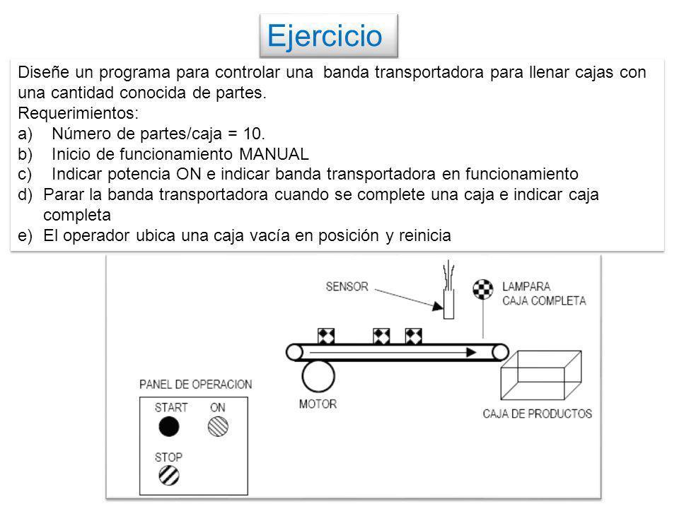 Ejercicio Diseñe un programa para controlar una banda transportadora para llenar cajas con una cantidad conocida de partes.