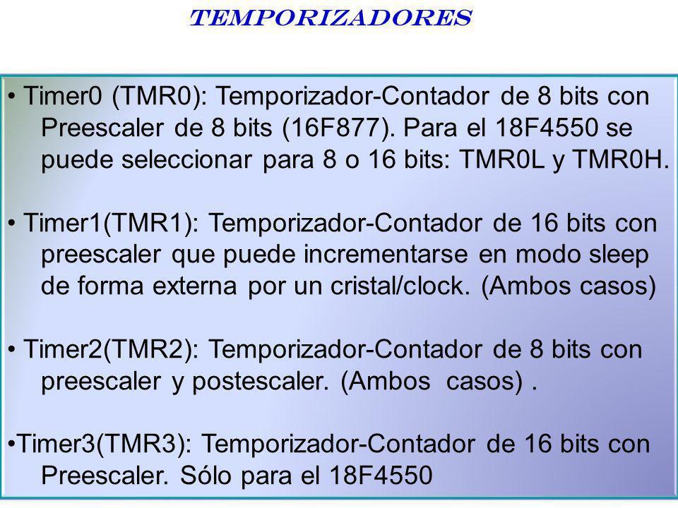 Timer0 (TMR0): Temporizador-Contador de 8 bits con