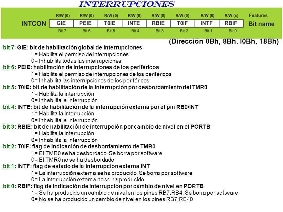 interrupciones (Dirección 0Bh, 8Bh, l0Bh, 18Bh)