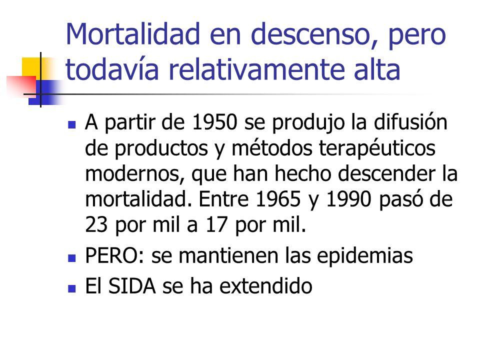 Mortalidad en descenso, pero todavía relativamente alta