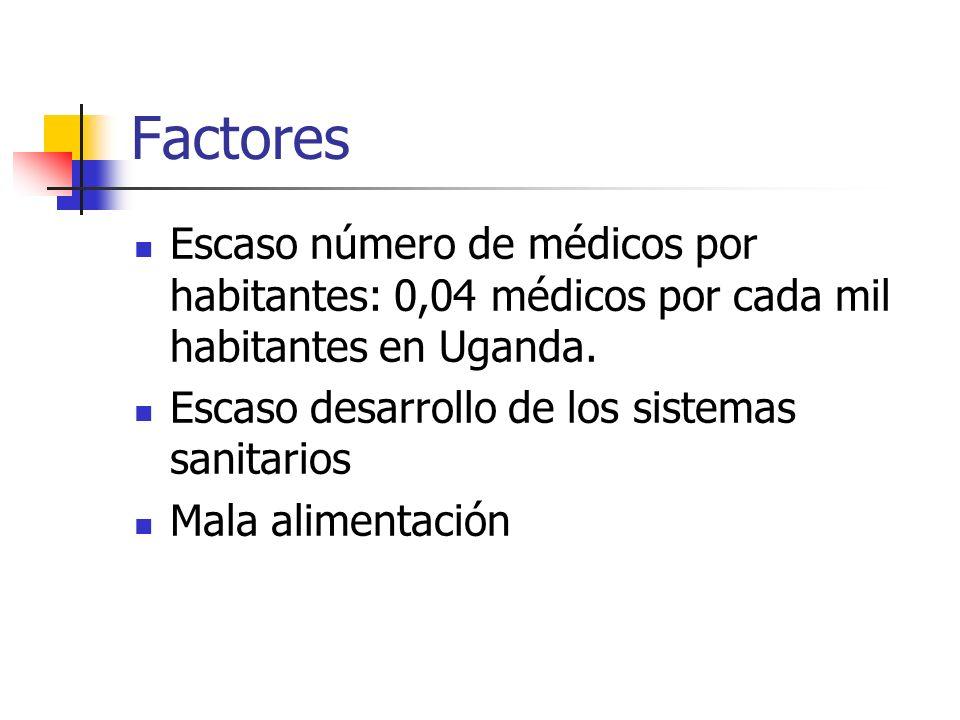 Factores Escaso número de médicos por habitantes: 0,04 médicos por cada mil habitantes en Uganda. Escaso desarrollo de los sistemas sanitarios.