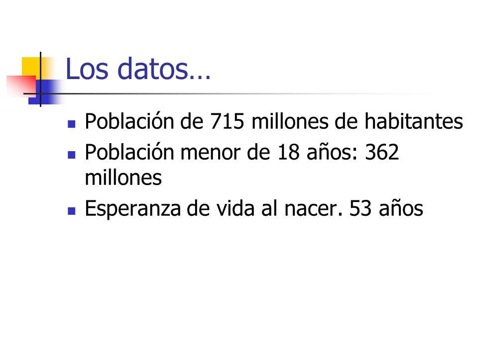 Los datos… Población de 715 millones de habitantes