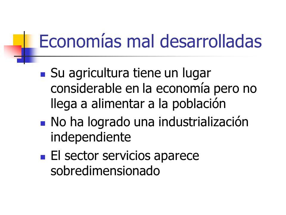 Economías mal desarrolladas