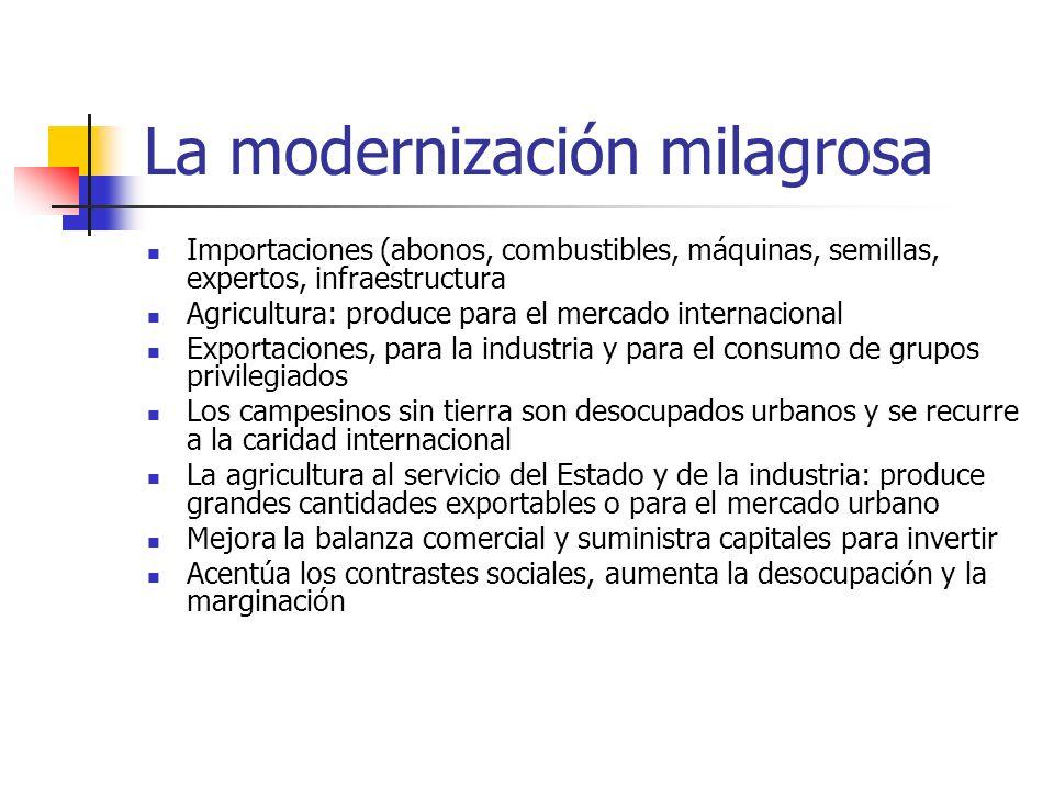 La modernización milagrosa