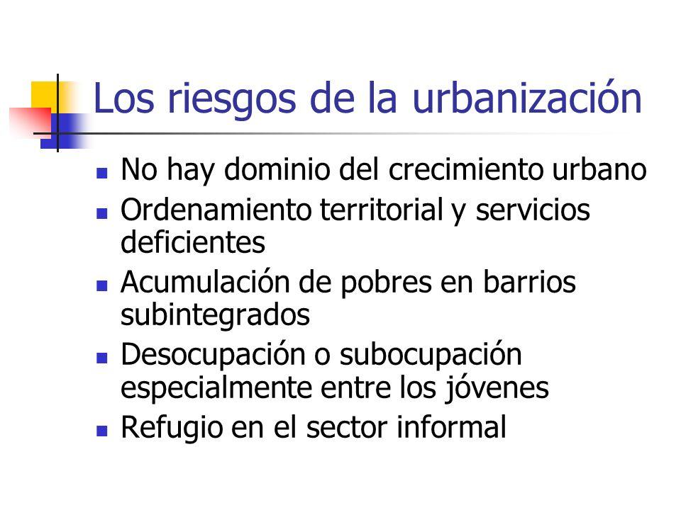 Los riesgos de la urbanización