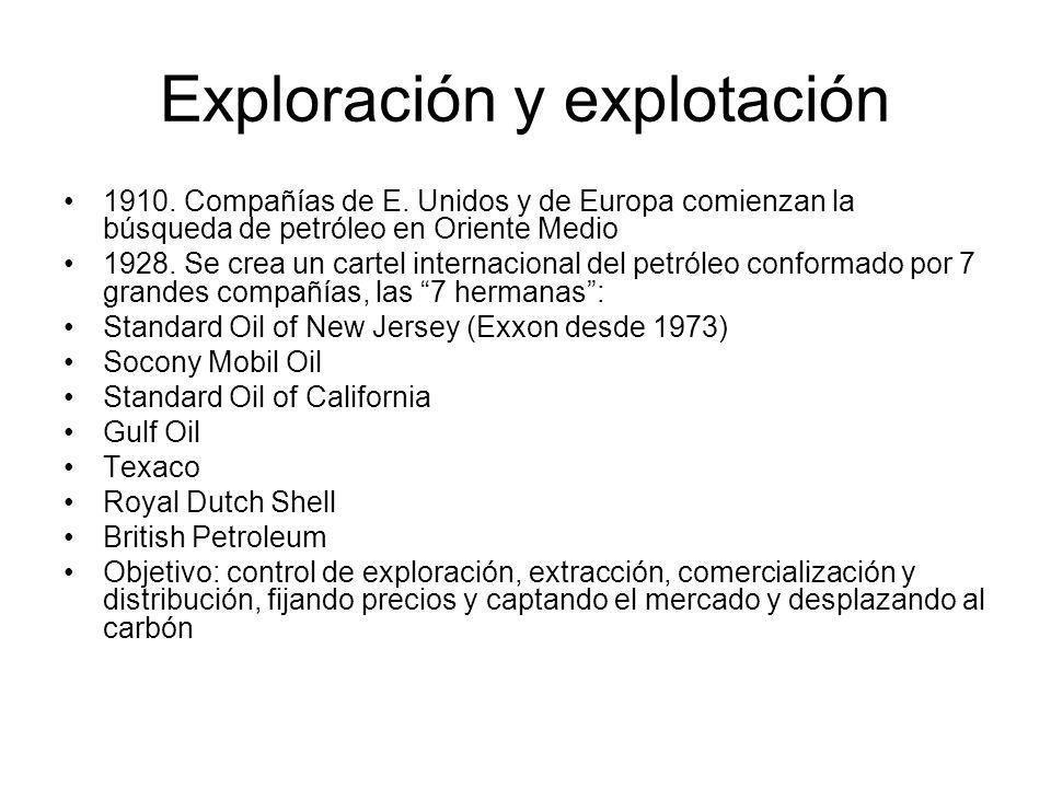 Exploración y explotación