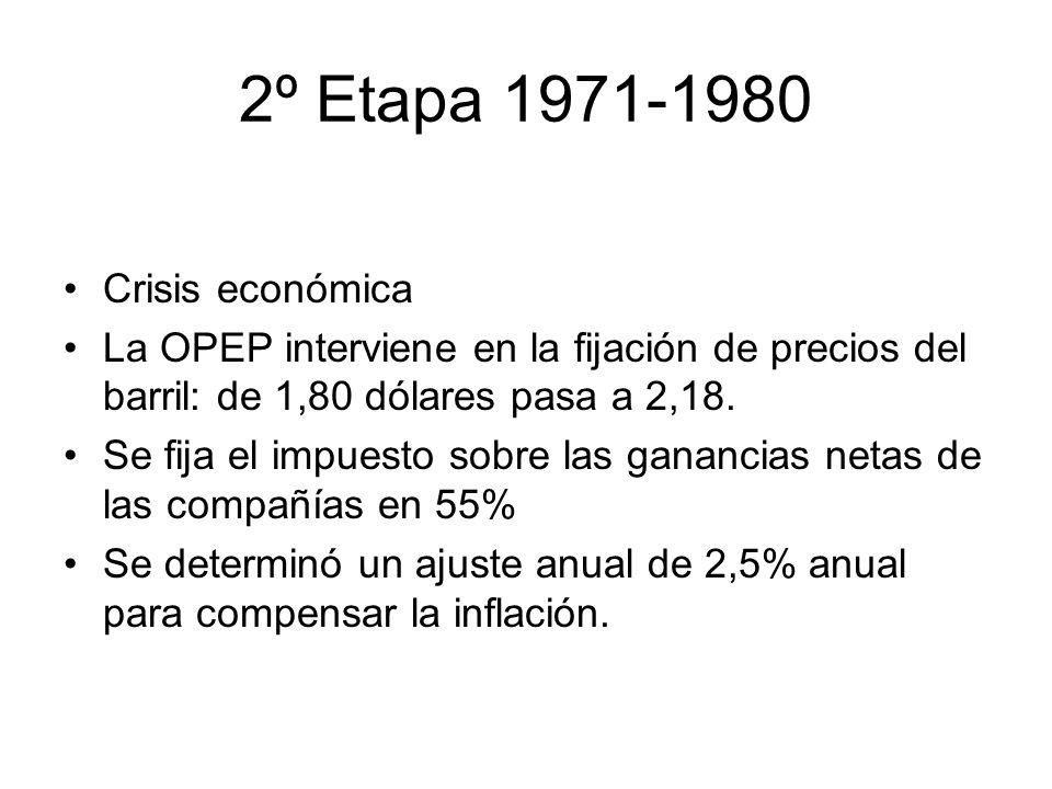 2º Etapa 1971-1980 Crisis económica