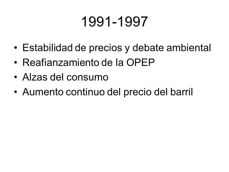 1991-1997 Estabilidad de precios y debate ambiental