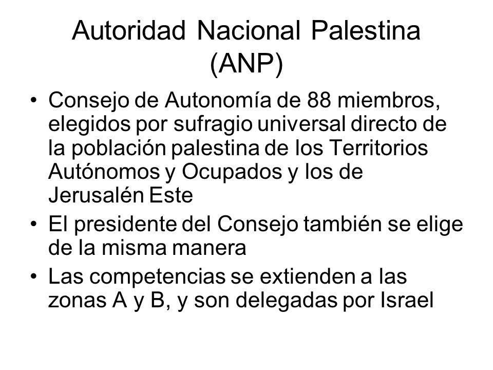 Autoridad Nacional Palestina (ANP)