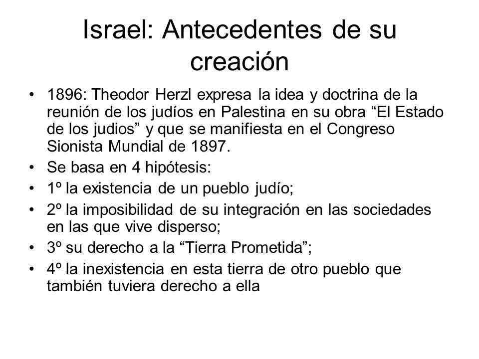 Israel: Antecedentes de su creación