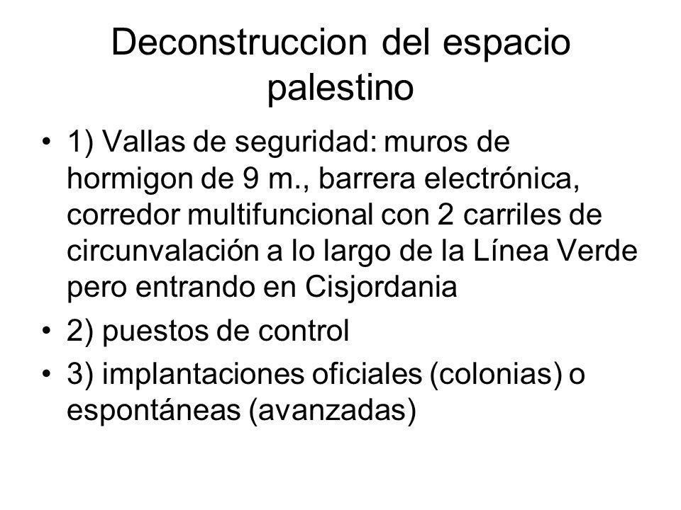 Deconstruccion del espacio palestino