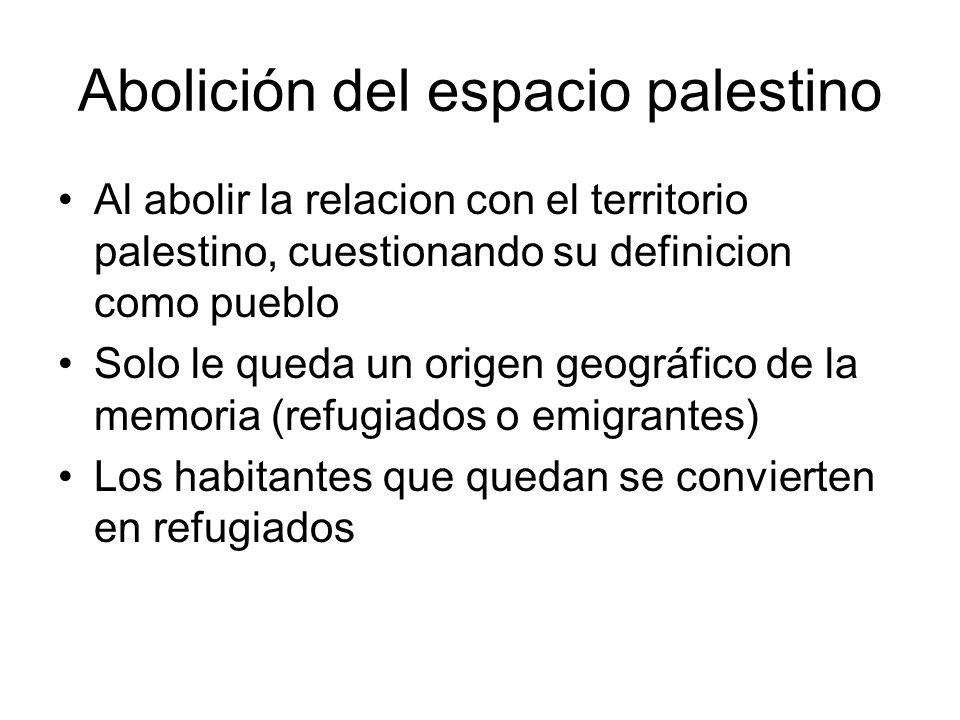 Abolición del espacio palestino