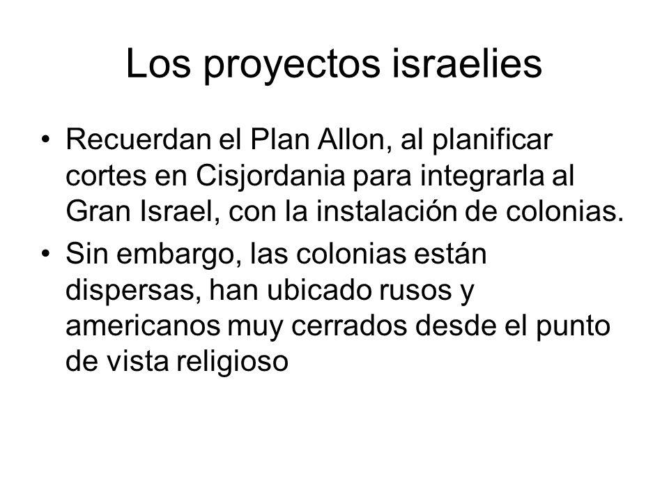Los proyectos israelies
