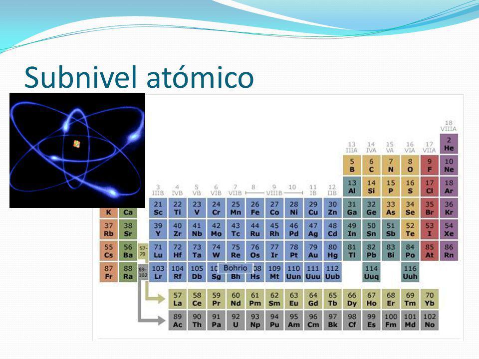 Subnivel atómico