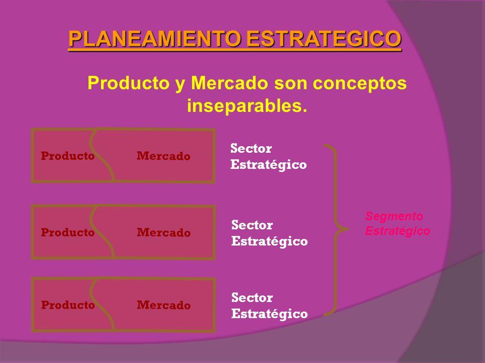 Producto y Mercado son conceptos