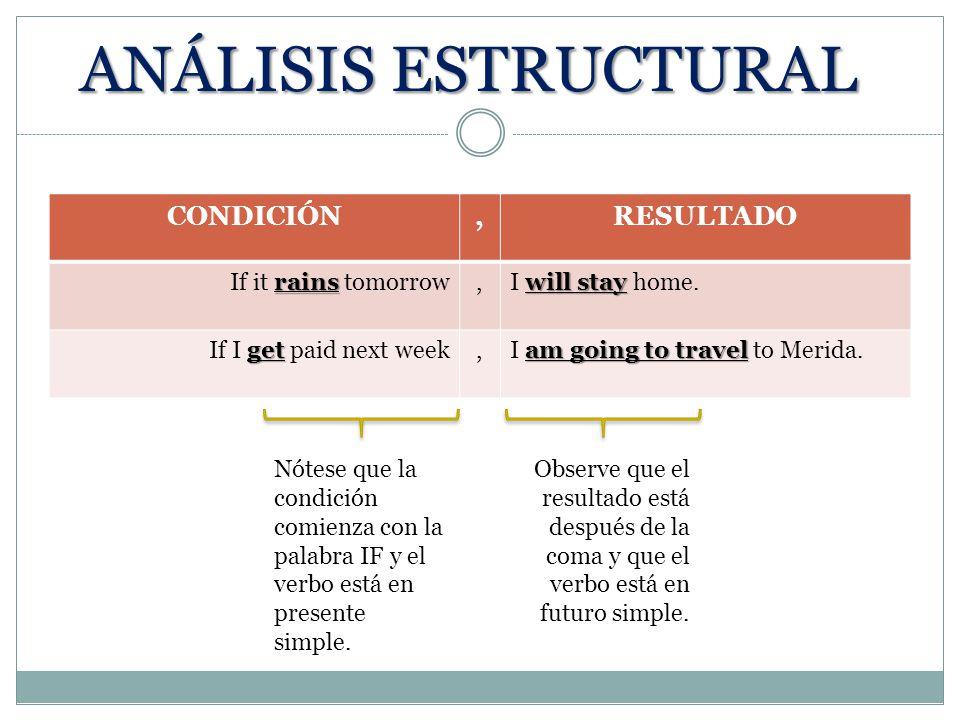 ANÁLISIS ESTRUCTURAL CONDICIÓN , RESULTADO If it rains tomorrow