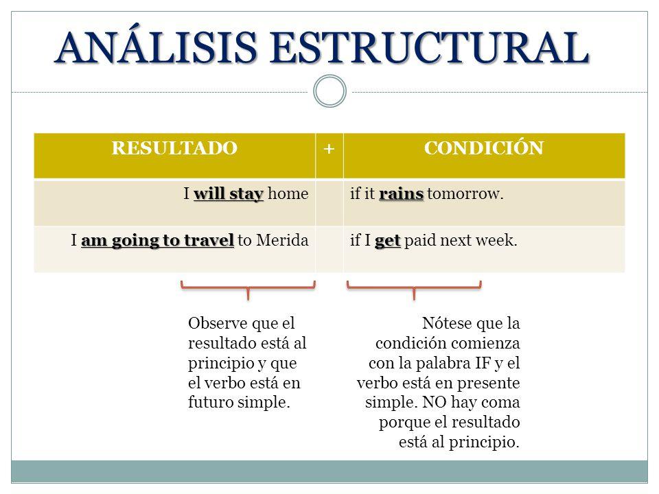 ANÁLISIS ESTRUCTURAL RESULTADO + CONDICIÓN I will stay home