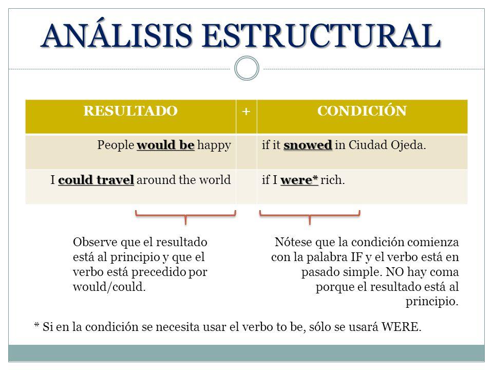 ANÁLISIS ESTRUCTURAL RESULTADO + CONDICIÓN People would be happy