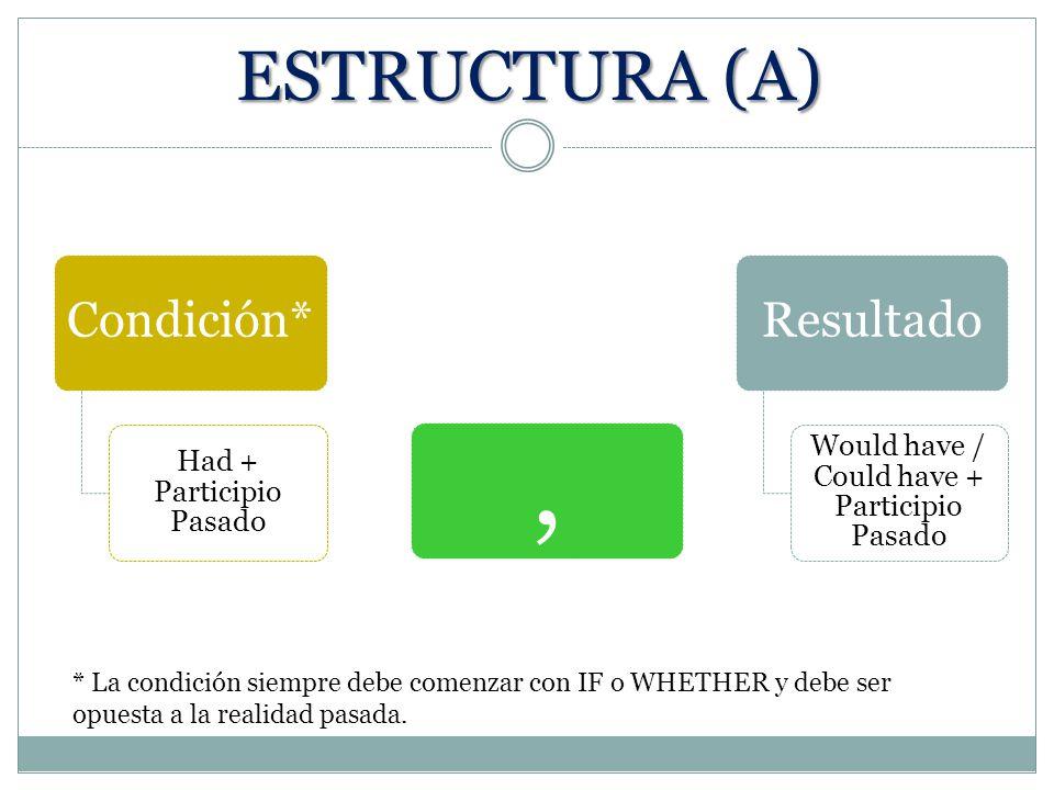 , ESTRUCTURA (A) Condición* Resultado