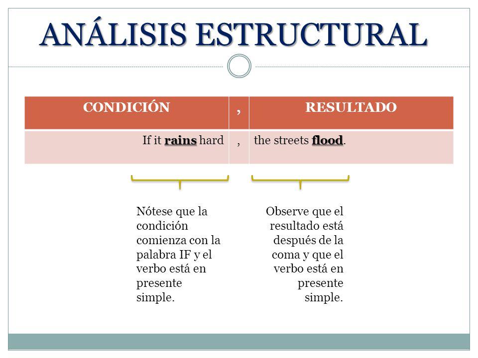 ANÁLISIS ESTRUCTURAL CONDICIÓN , RESULTADO If it rains hard