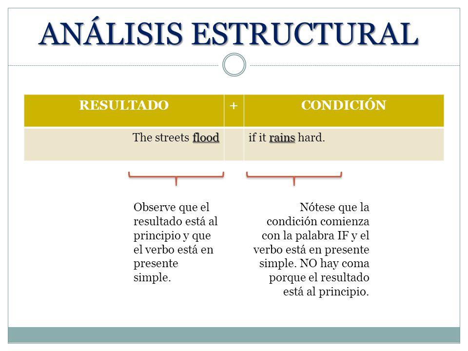 ANÁLISIS ESTRUCTURAL RESULTADO + CONDICIÓN The streets flood