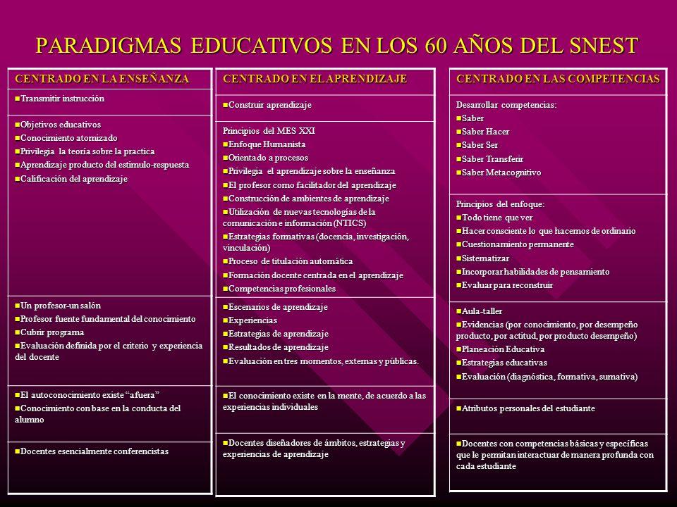 PARADIGMAS EDUCATIVOS EN LOS 60 AÑOS DEL SNEST