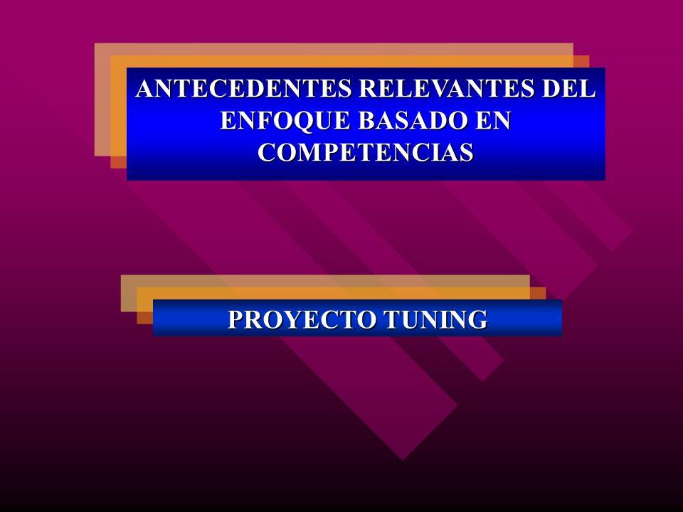ANTECEDENTES RELEVANTES DEL ENFOQUE BASADO EN COMPETENCIAS