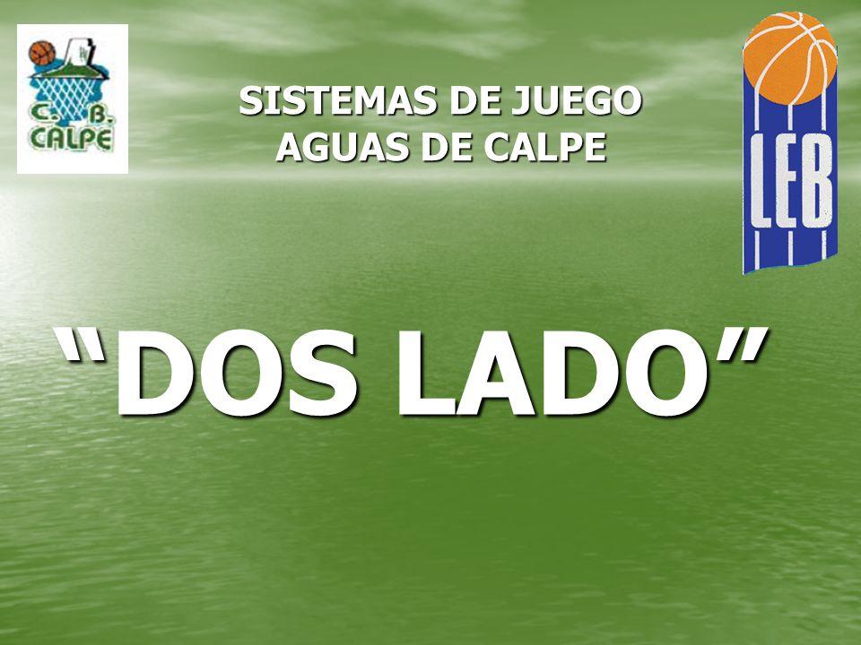 SISTEMAS DE JUEGO AGUAS DE CALPE