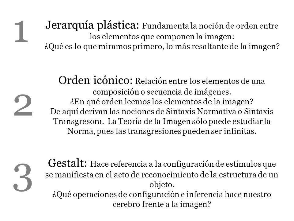 ¿En qué orden leemos los elementos de la imagen