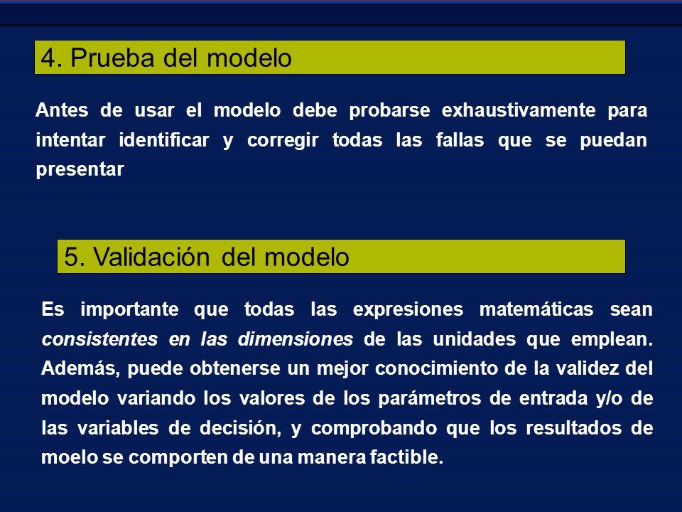 4. Prueba del modelo 5. Validación del modelo