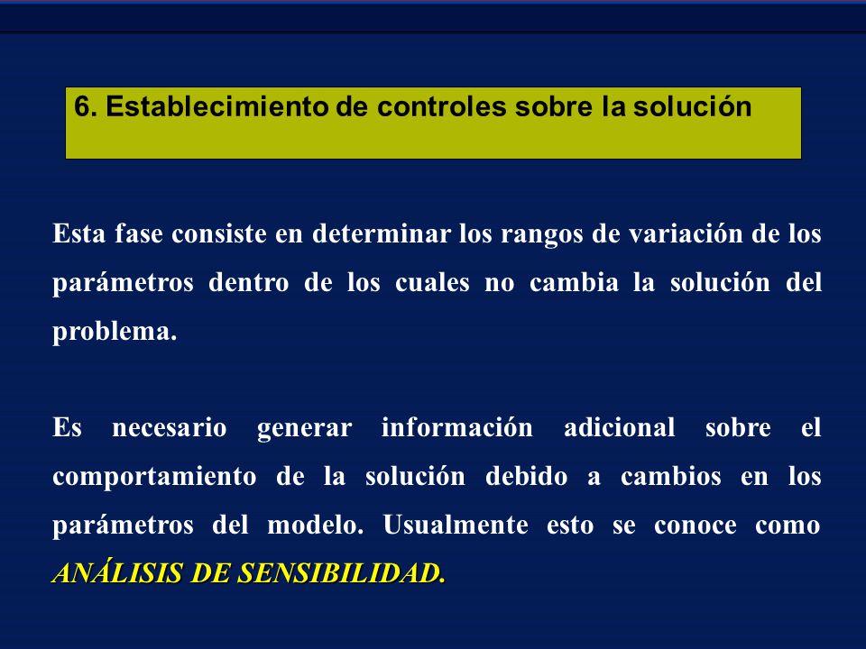 6. Establecimiento de controles sobre la solución