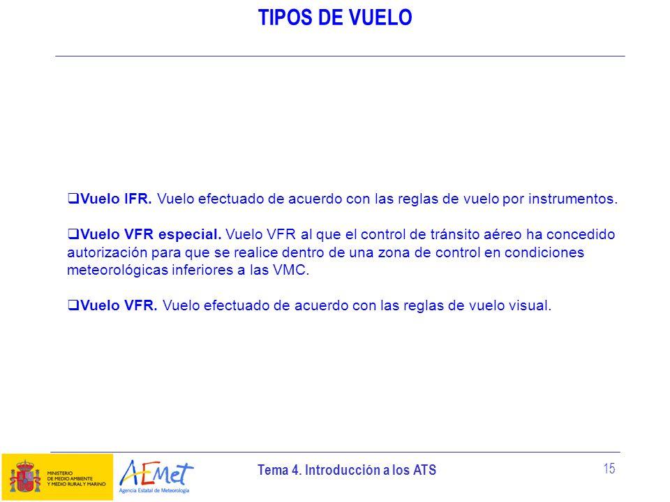 TIPOS DE VUELOVuelo IFR. Vuelo efectuado de acuerdo con las reglas de vuelo por instrumentos.