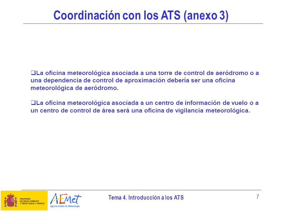 Coordinación con los ATS (anexo 3)