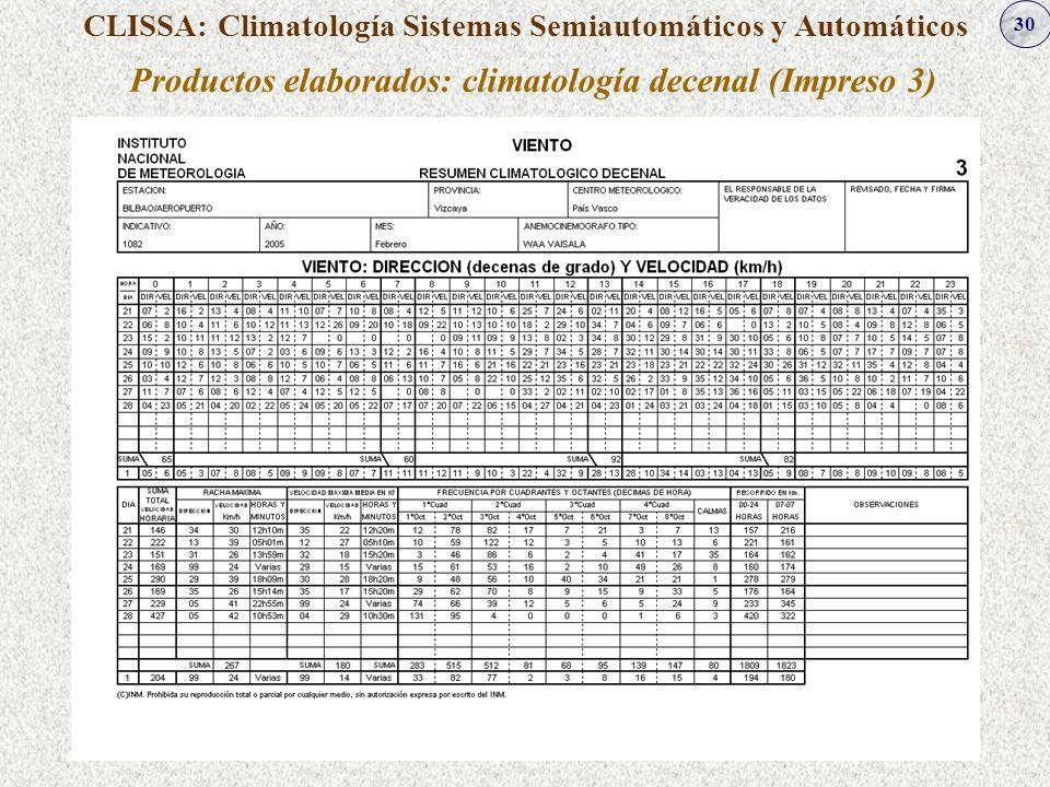 Productos elaborados: climatología decenal (Impreso 3)