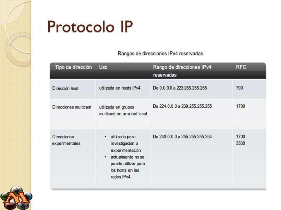 Protocolo IP