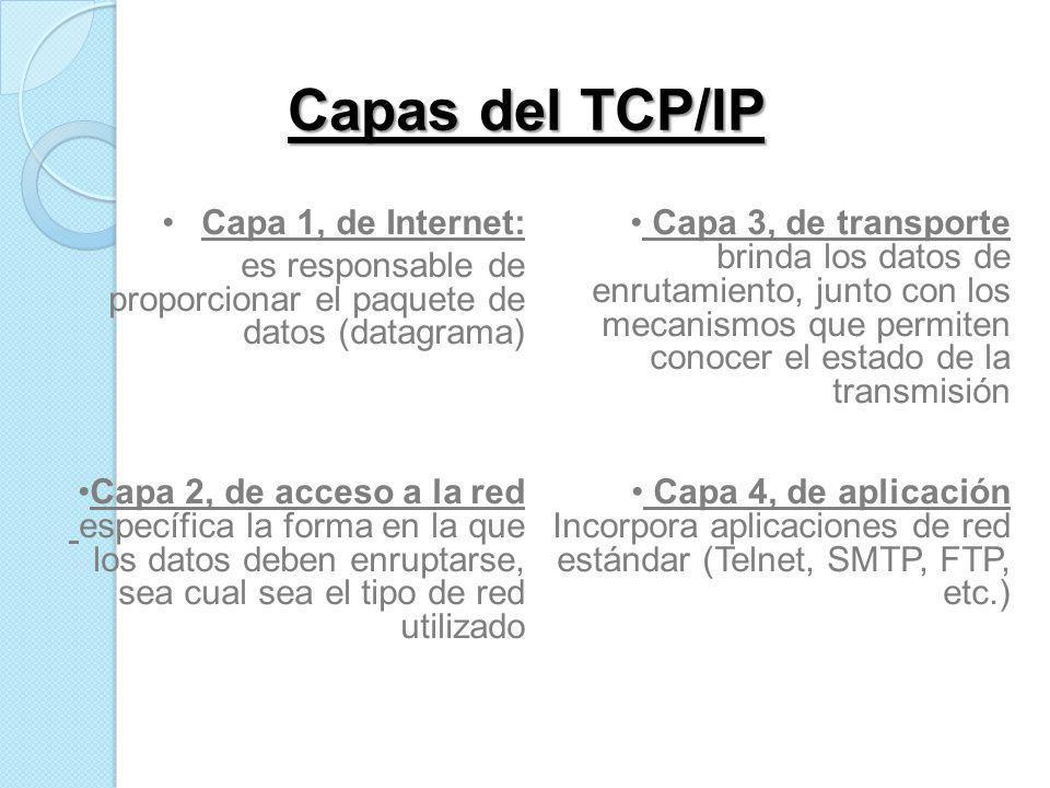 Capas del TCP/IP Capa 1, de Internet: Capa 3, de transporte