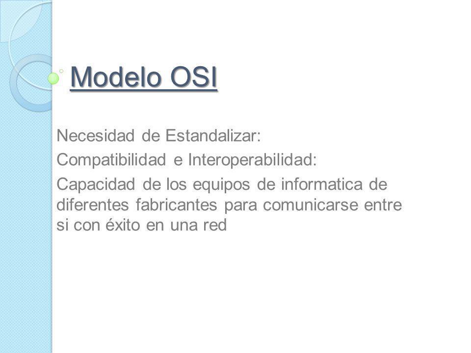 Modelo OSI Necesidad de Estandalizar: