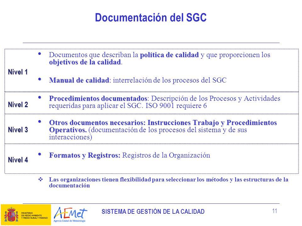 Documentación del SGCNivel 1. Documentos que describan la política de calidad y que proporcionen los objetivos de la calidad.